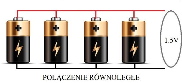 Schemat łączenia równoległego ogniw